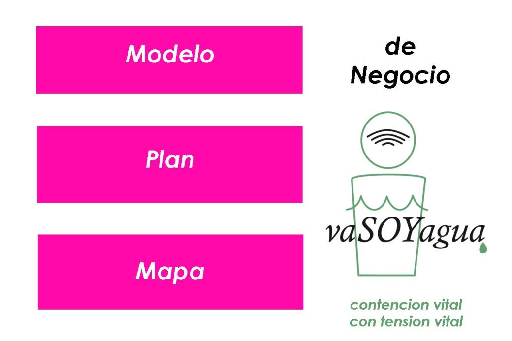 modelo plan mapa de negocios